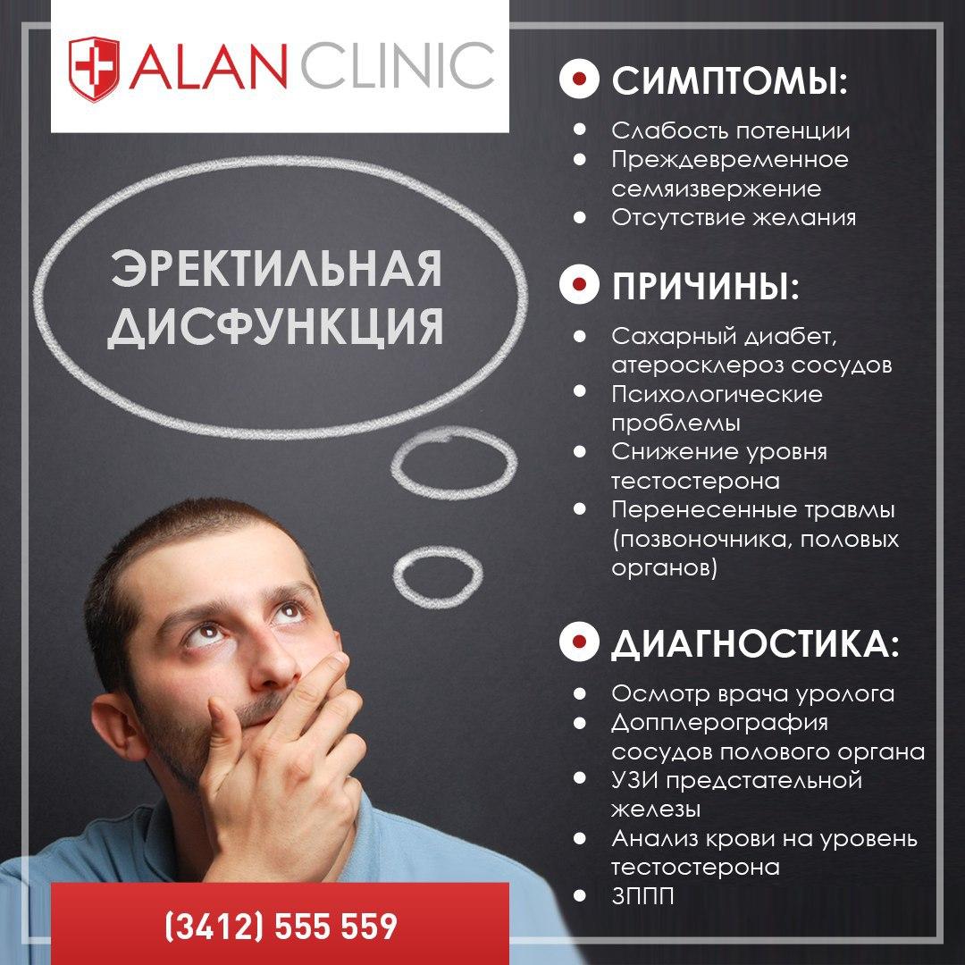 алан клиник ижевск, эректильная дисфункция, симптомы, причины, лечение